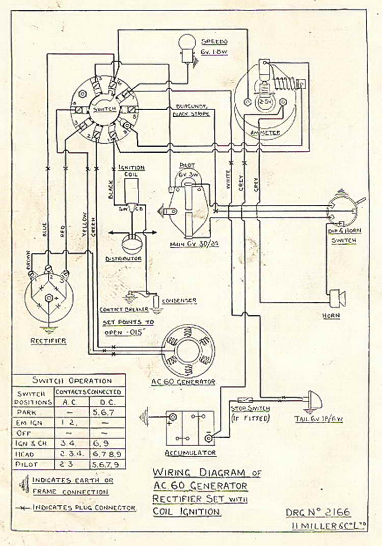 Wiring diagram here is a copy of the dragonfly wiring digram taken from the miller electrical booklet which came with the bike when new regards martin cheapraybanclubmaster Gallery